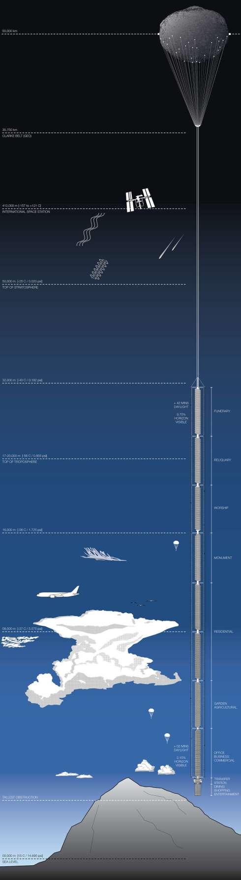content-1490700206-diagram[1].jpg